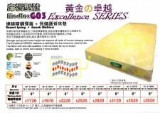 廠家直銷 全新 2尺半至6尺厚 連鎖精鋼彈簧+保健護脊床墊 (包送貨及安裝) #G03